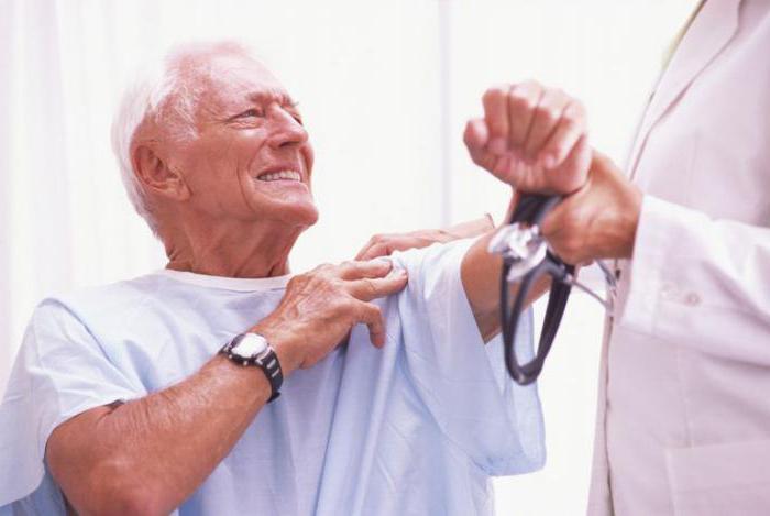 Артрит плечевого сустава симптомы и лечение народное лечение Популярно о здоровье
