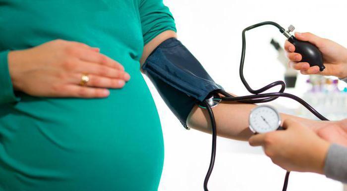 Гематома при беременности на ранних сроках беременности: причины и последствия