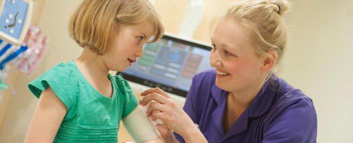 Ревматоидный артрит у детей: симптомы, лечение и причины