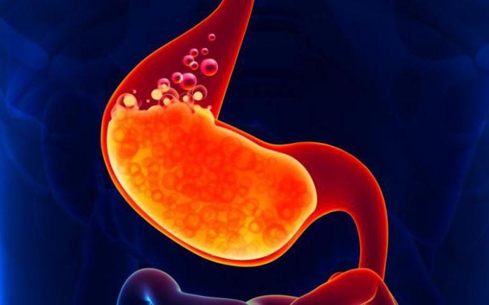 как узнать повышена кислотность желудка или понижена