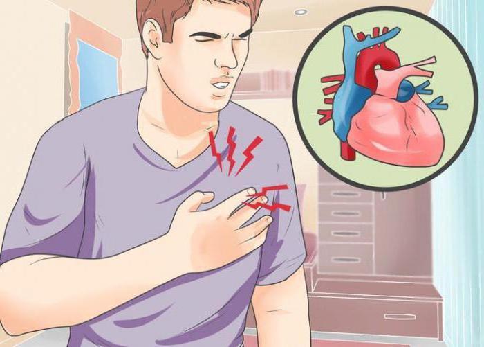 Поражение органов мишеней при гипертонической болезни • Как вылечить гипертонию