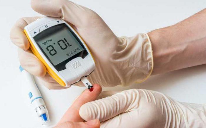 Как проявляется сахарный диабет? Первые признаки сахарного диабета