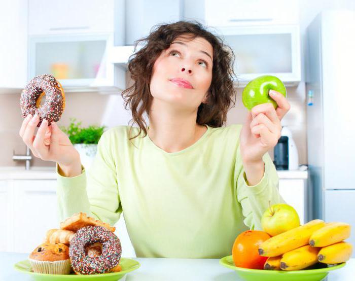 Диеты для похудения при гастрите с повышенной и пониженной кислотностью. Как похудеть при гастрите?