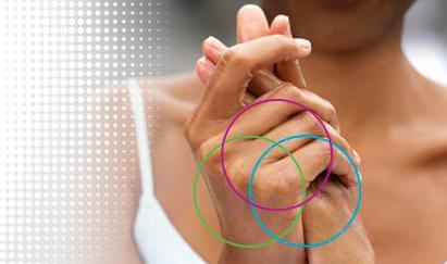 как лечить ревматоидный артрит рук