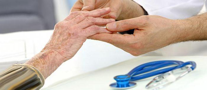 Ревматоидный артрит лечение медикаментозное