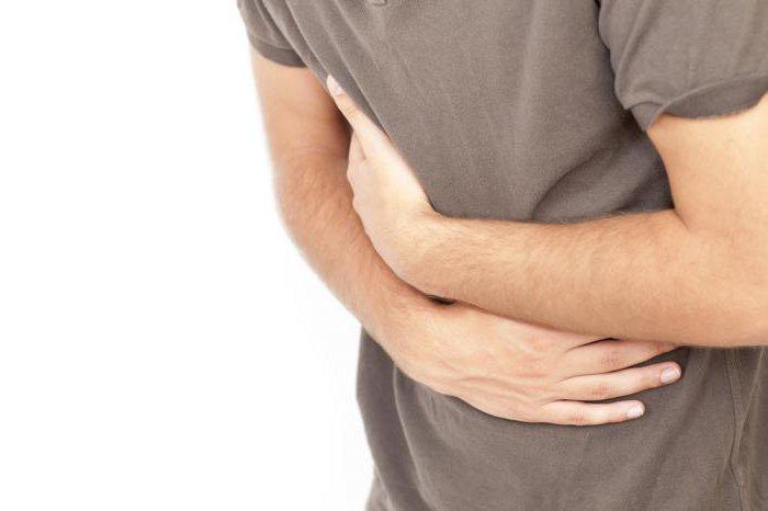Эффективные лекарства от боли в желудке