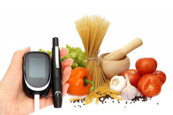 Типы диабета (4 основных вида сахарного диабета)