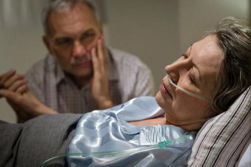Гипергликемическая кома неотложная помощь алгоритм действий медсестры